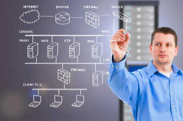 Alexander Forbes - IT Systems Developer Learnerships for 2014